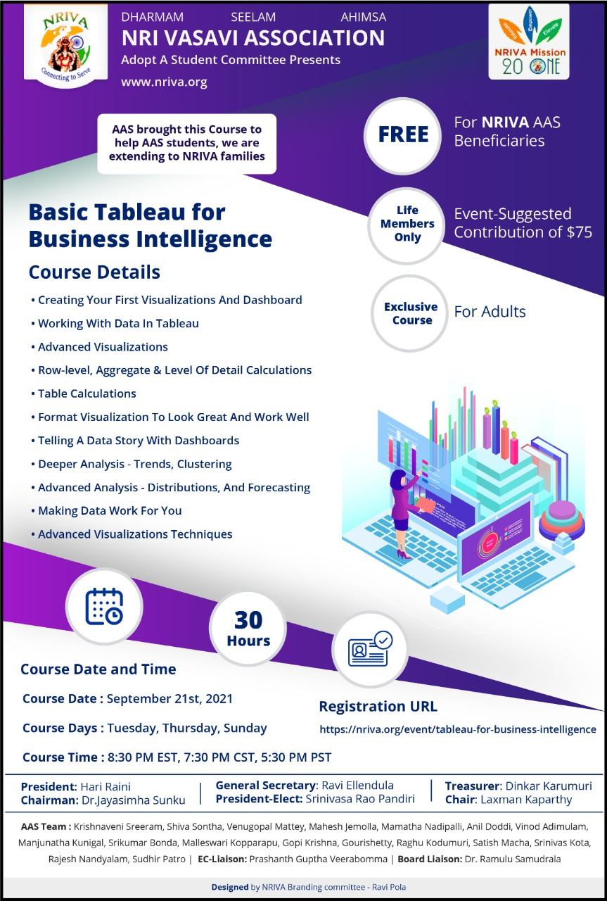 Tableau for Business Intelligence
